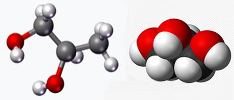 Propylene Glycol and Vegetable Glycerin chemical symbols